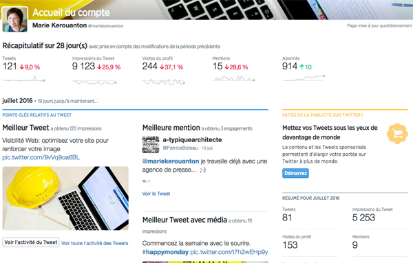statistiques-twitter-btp-mariek