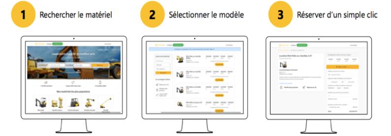 Site Tracktor - Comment ça marche